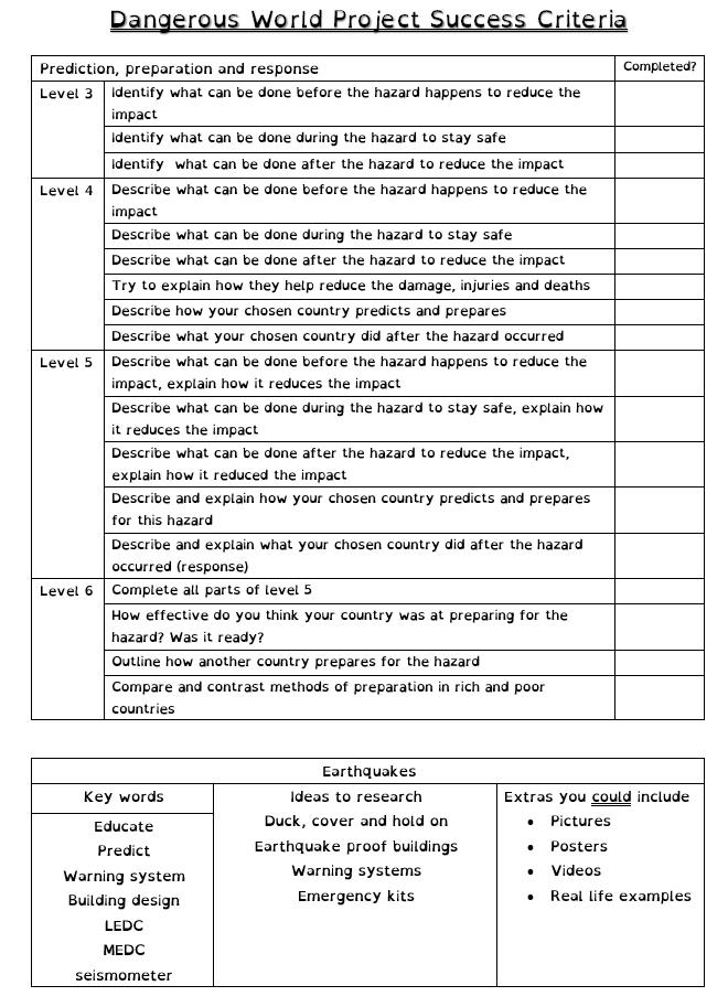 response success criteria