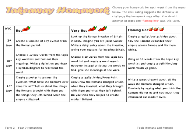 Takeaway Homework Side 1