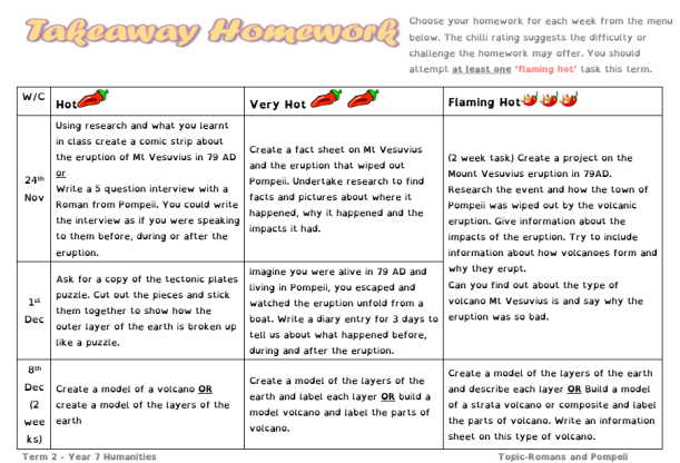 Takeaway Homework Side 2