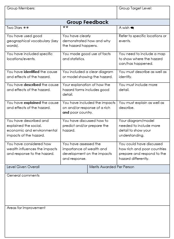 presentation feedback