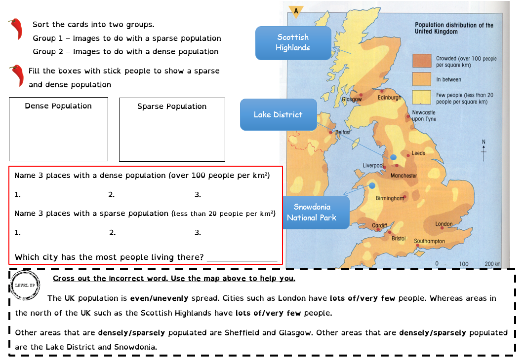 Resource UK Population Distribution – Population Density Worksheet