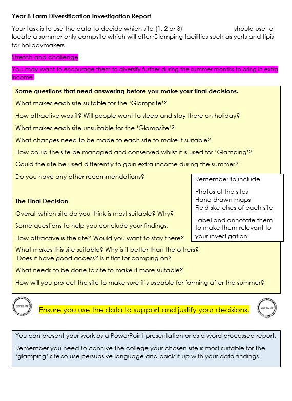 report writing