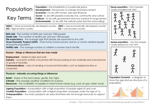 POPULATION STUDY MAT