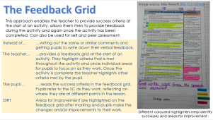 feedback grid DIRT