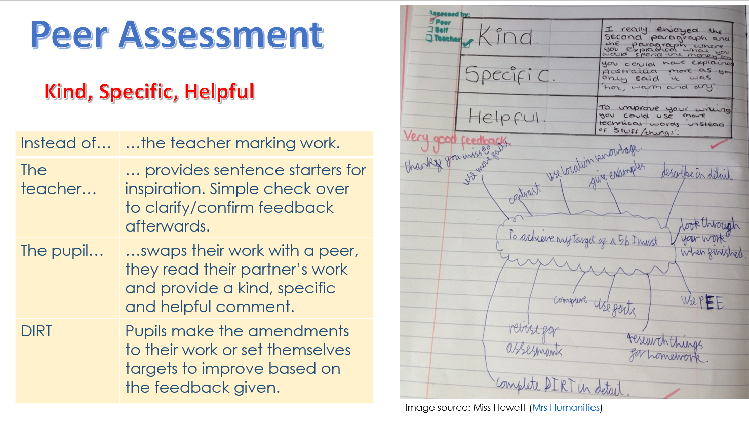 peer assessment kind helpful specific DIRT