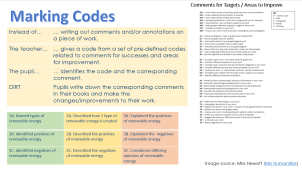 marking codes DIRT