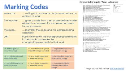 marking codes DIRT