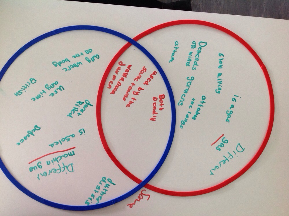 Venn Diagram Ideas Schematics Wiring Diagrams