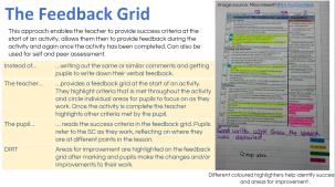 feedback grid