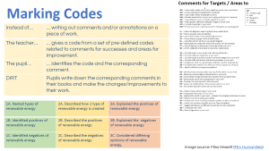 marking codes