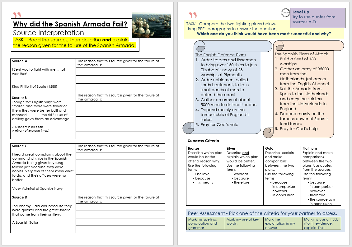 Resource – Spanish Armada Double Lesson | Mrs Humanities
