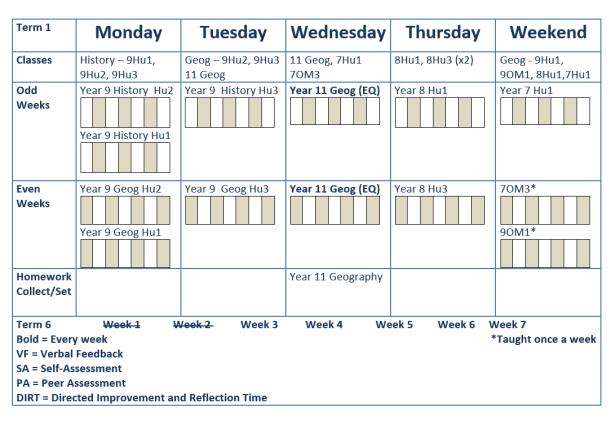 marking timetable