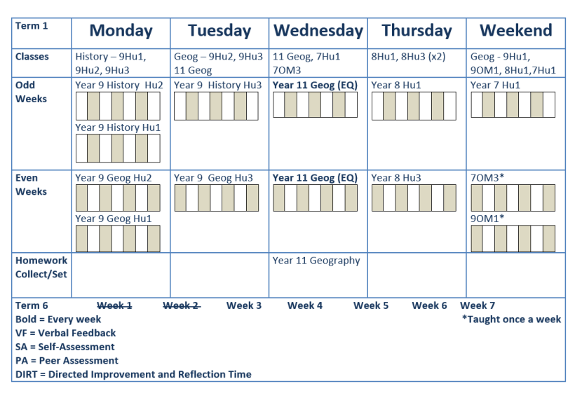 marking timetable