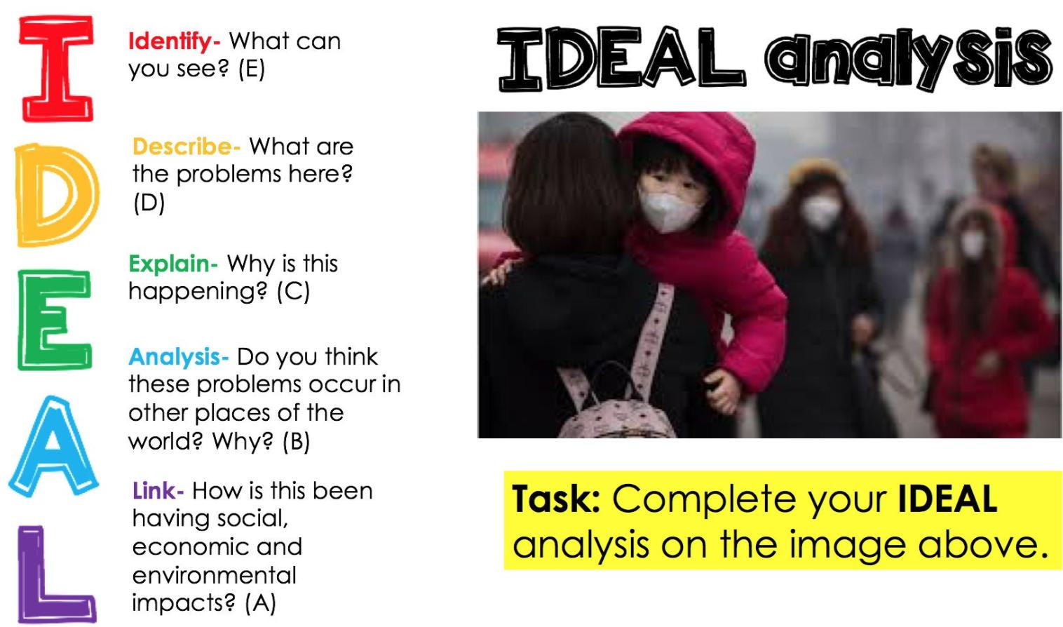 IDEAL Analysis 1