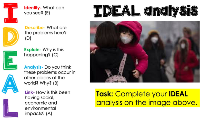 IDEAL Analysis 1