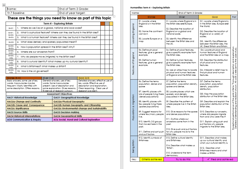 Resource exploring england year 7 sow mrs humanities matrix ccuart Gallery