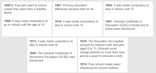 timeline cards images