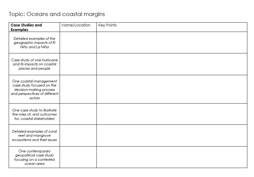 summary sheet