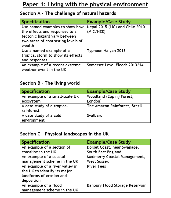 Case study vaccinations gcse history