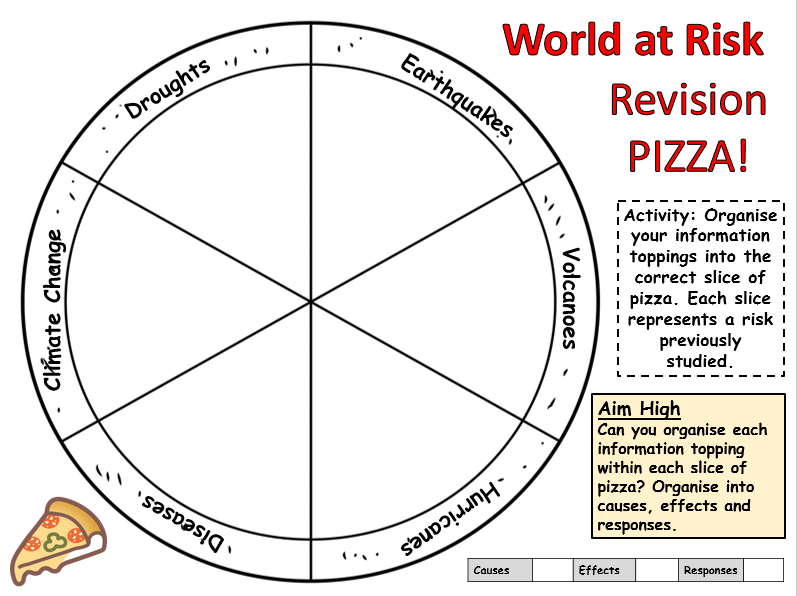Mrs Humanities Shares 10 Great Geography Revision