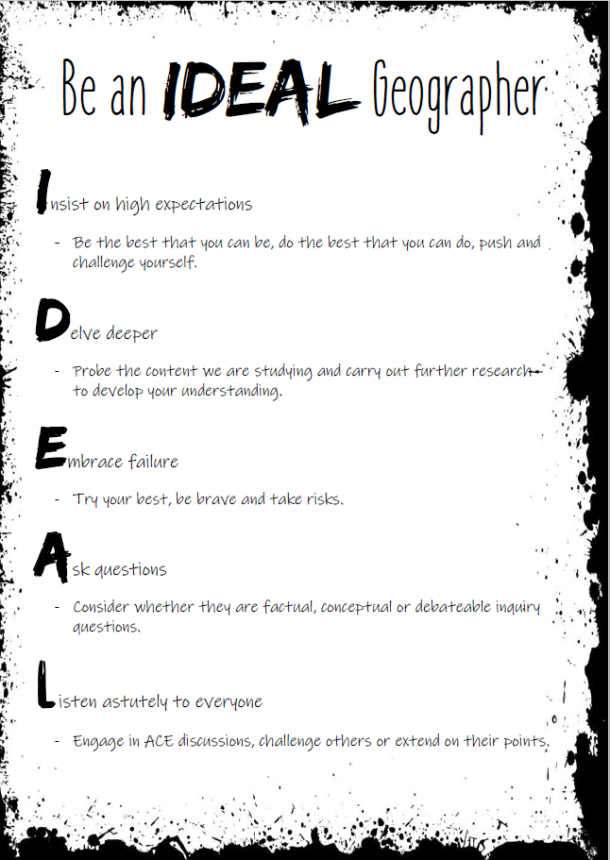 Be IDEAL.PNG
