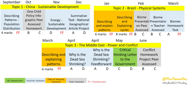 Assessment outline.png