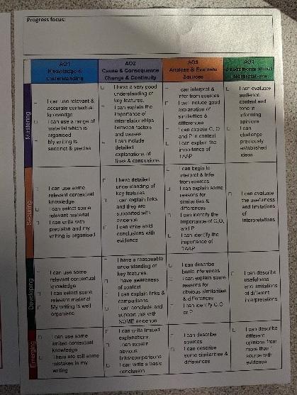 A levels or ibdp study