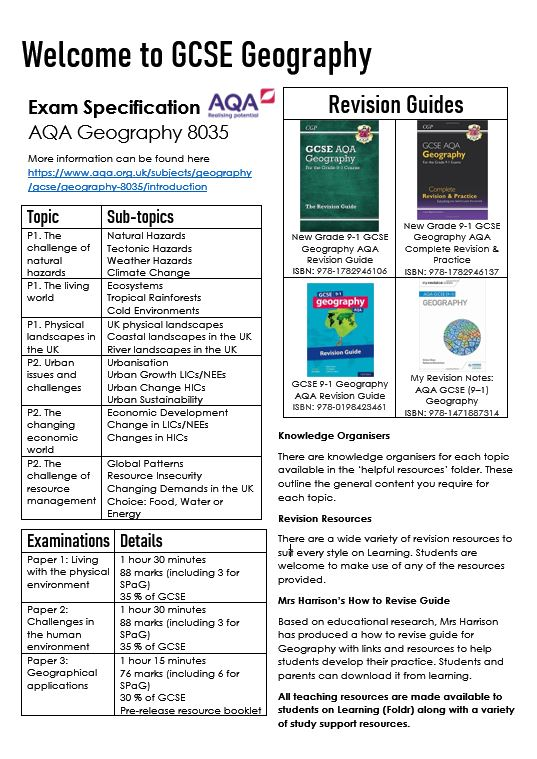 Geography | Mrs Humanities